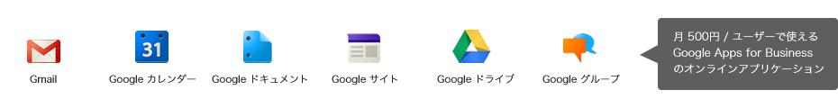 GoogleAppsのアプリケーション