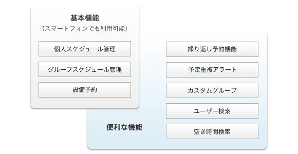 rakumoカレンダーの機能